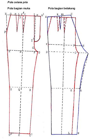 Cara Membuat Pola Dasar Celana Pria