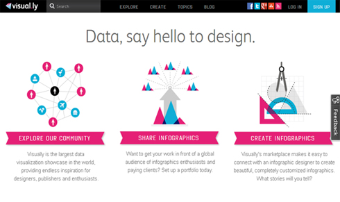 Steps To Design Infographics Amp Free Tools خطوات عمل تصاميم