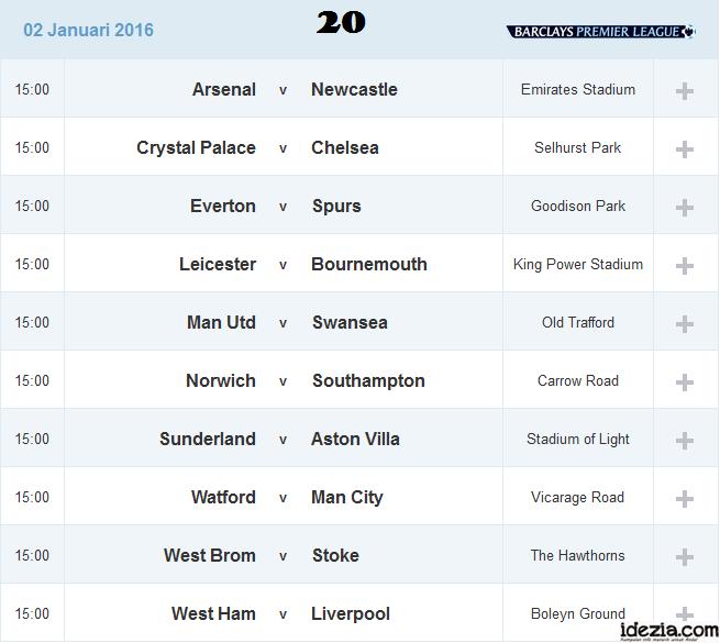 Jadwal Liga Inggris Pekan ke-20 02 Januari 2016