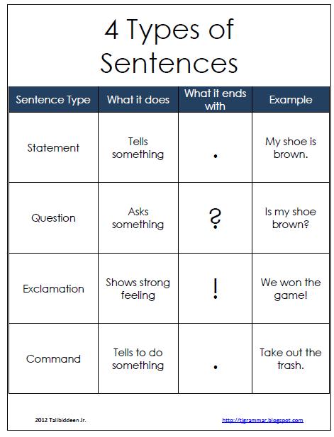 Sentences ~ TJ Homeschooling