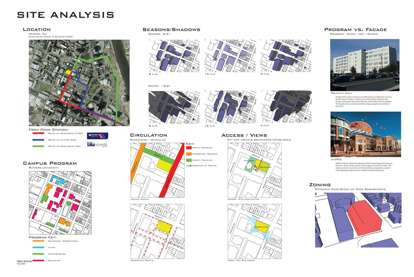 an analysis of the various finance sites Planners apply integrated analysis, so individual buildings similarly, planners are responsible for integrating various transport system components (walkways, parking facilities, driveways and financial advisors who help investors manage their wealth for example.