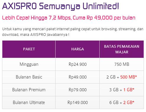 Paket Internet Axis Pro