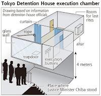 Japan: Politicians must lead national debate on death penalty