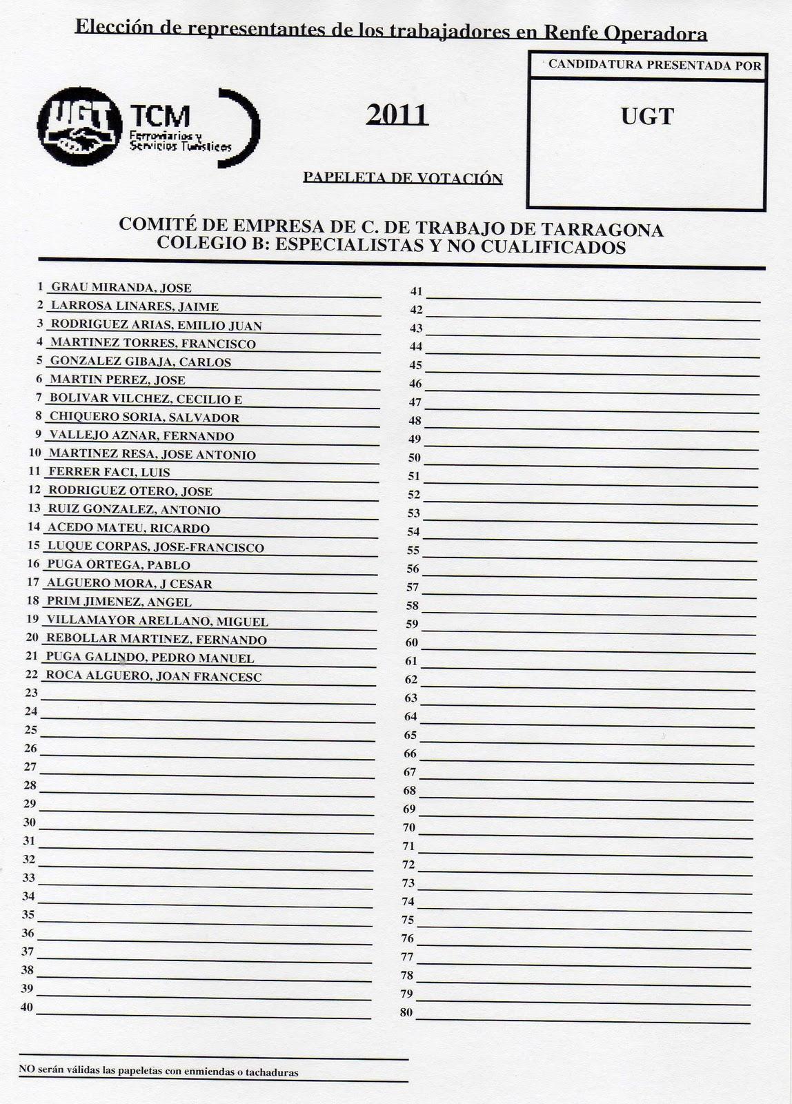 Lista del Colegio B Renfe Operadora