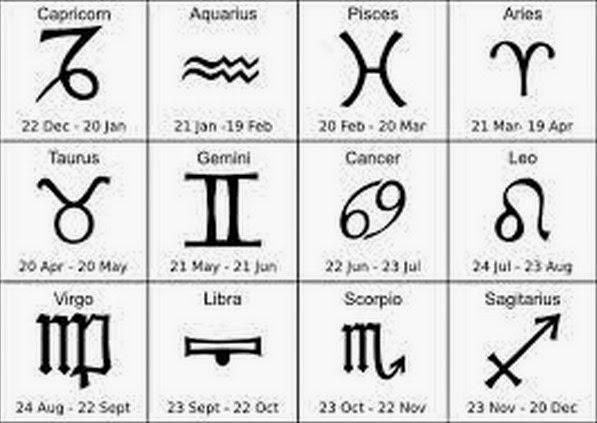 Zodiak ramalan