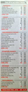 puntaje califiacion Audi S3