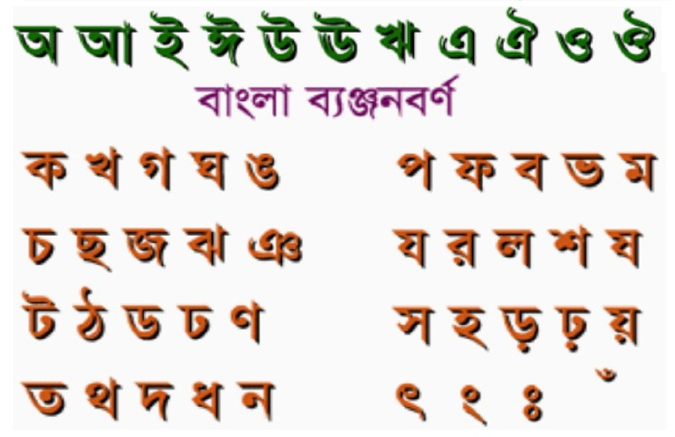 nepali writing Nepali alphabet and writing system this section provides an overview of the nepali numerals and the numbering system nepali numerals follow the hindu-arabic numeral system, a decimal positional notation numeral system with a set of ten digits and where the numerical value of.