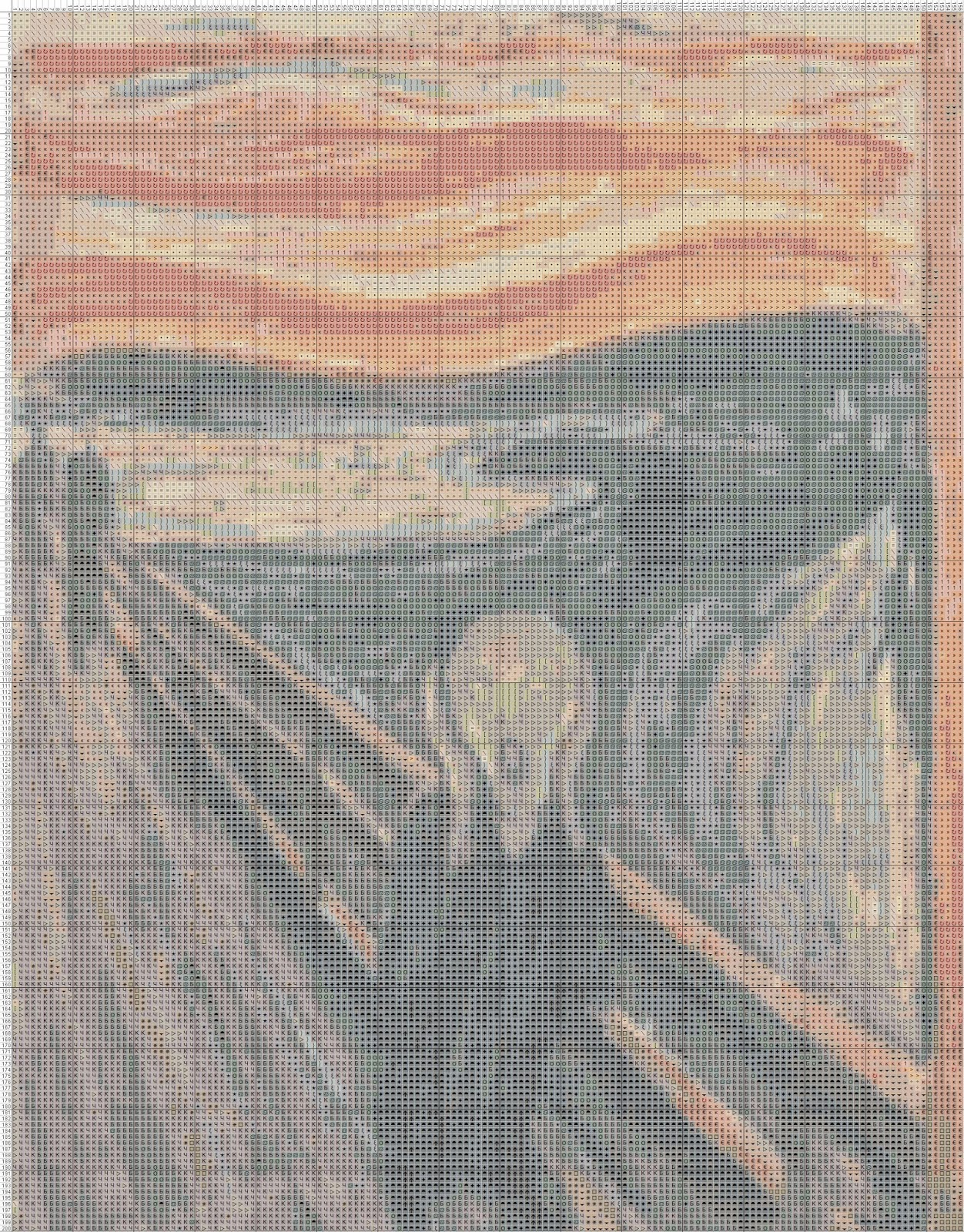 Gambar Pola Kristik  Lukisan The Scream Karya Edward Munch (Pelukis Norwegia)
