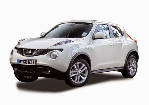 Fitur Inovatif Nissan Juke