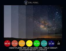 medidas según la contaminación lumínica