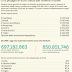 Infografica su crisi e costi dei giornali di partito e non solo |infopolitica| |infosocial|