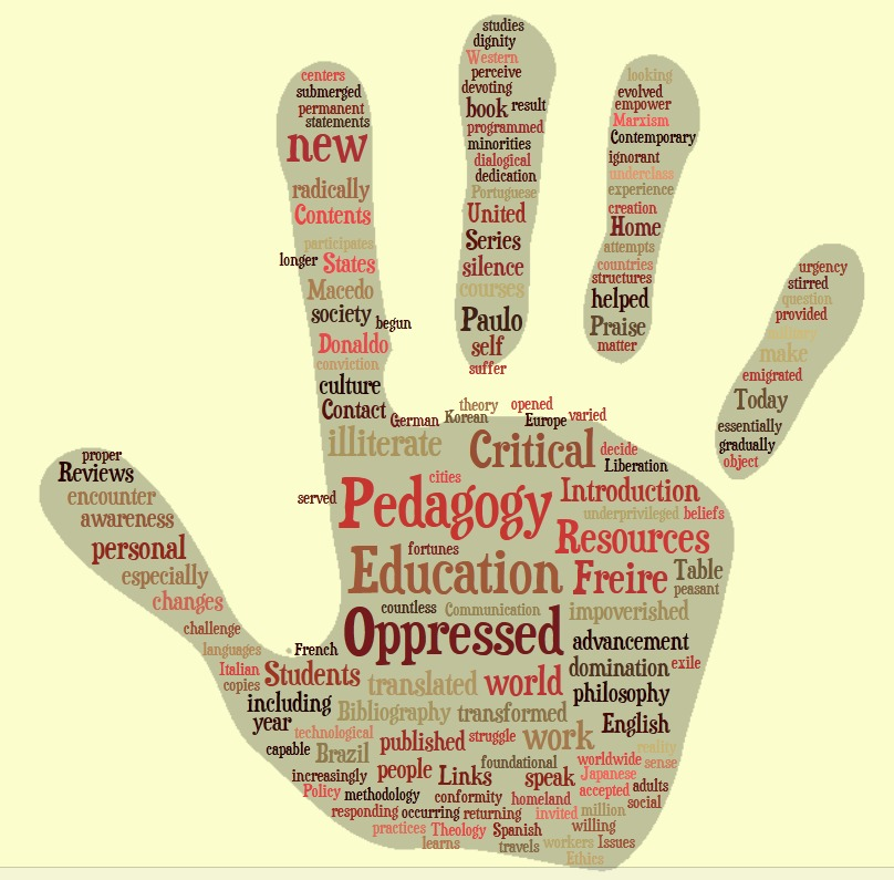 the concepts ideas and theories related to educational pedagogy in pedagogy of the oppressed a book  Browse examples, pedagogy and theory content  in enabling individuals to tackle concepts or theories in an  book pedagogy of the oppressed,.