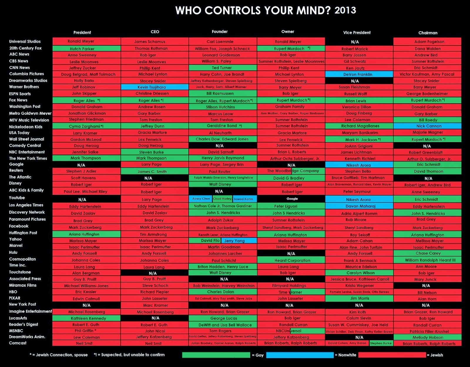 Who+controls+your+mind+2013.jpg