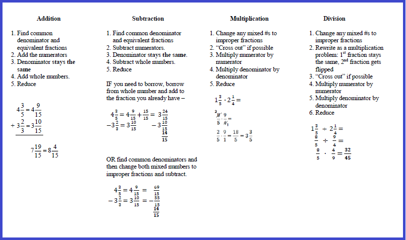 Middle School Math Moments (and more!): Multiplying Mixed Numbers