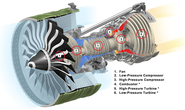 electrical page  aircraft turbine engine parts