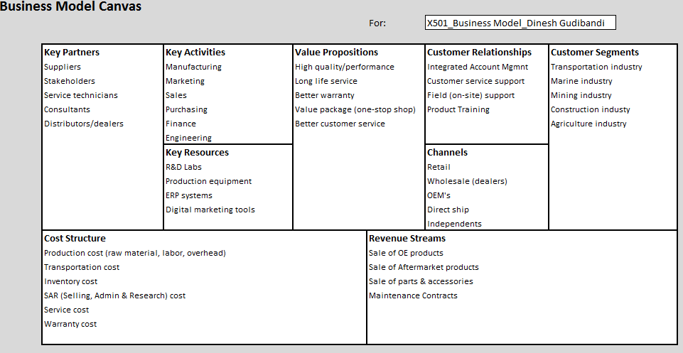 Automotive manufacturing business plan