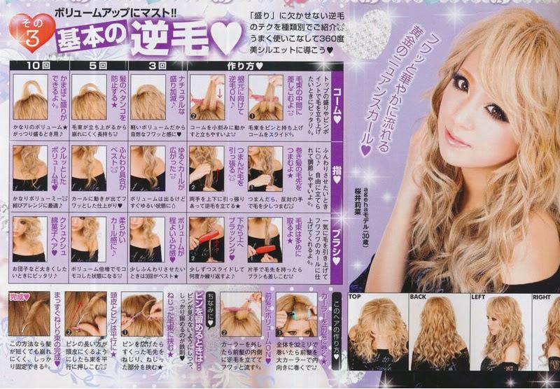Sakage, sakurina, gyaru hair tutorial, basic, basico penteados