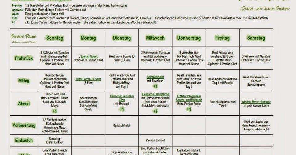 Pipapo Paleo: Whole30 Spezial - Wochenplan zum Download