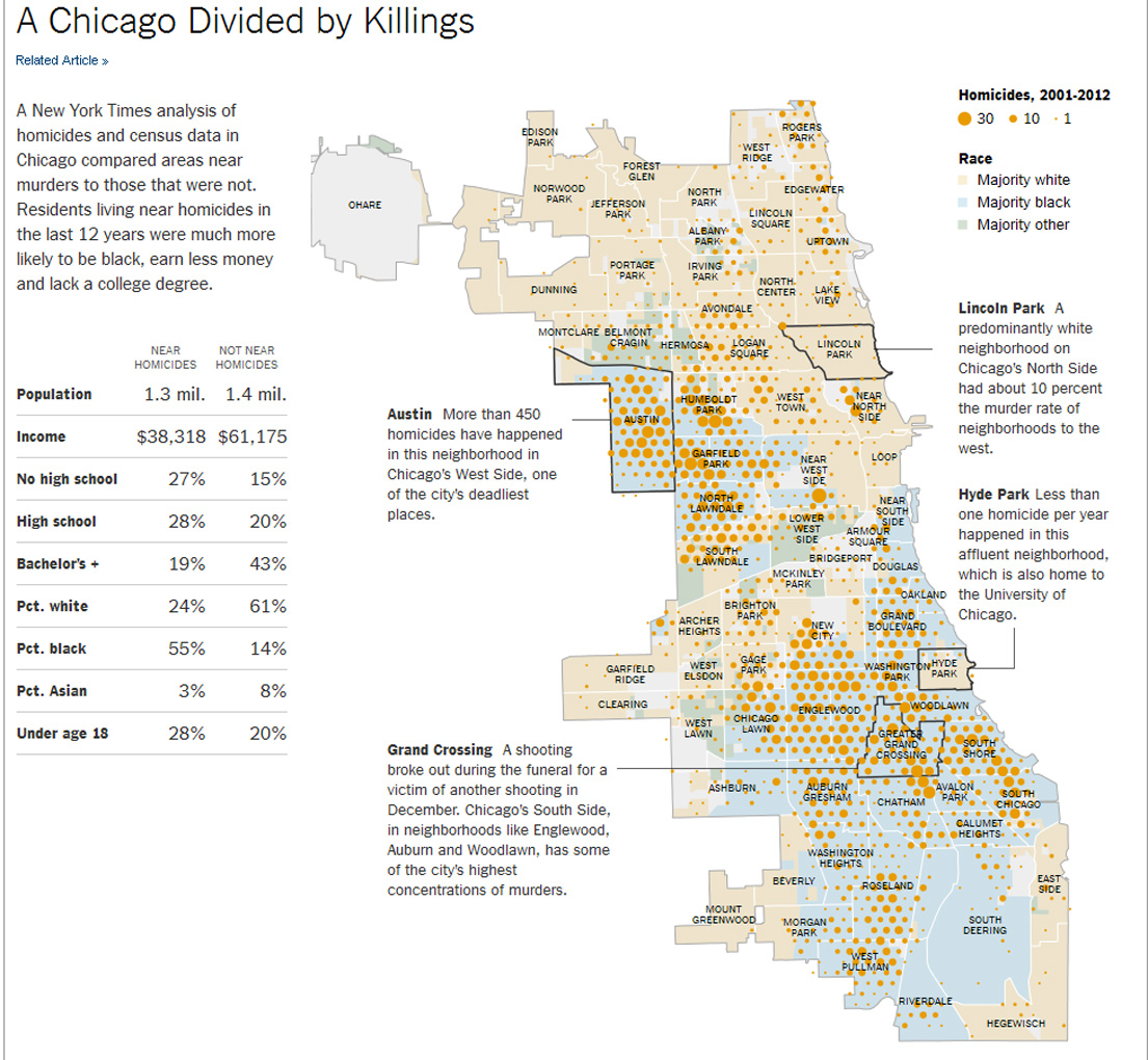 Mapping For Justice NYTimes Maps Murder Sites In Chicago - Chicago map murders