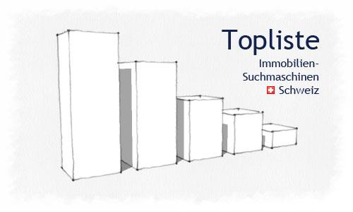 Immobilien-Suchmaschinen Schweiz Topliste
