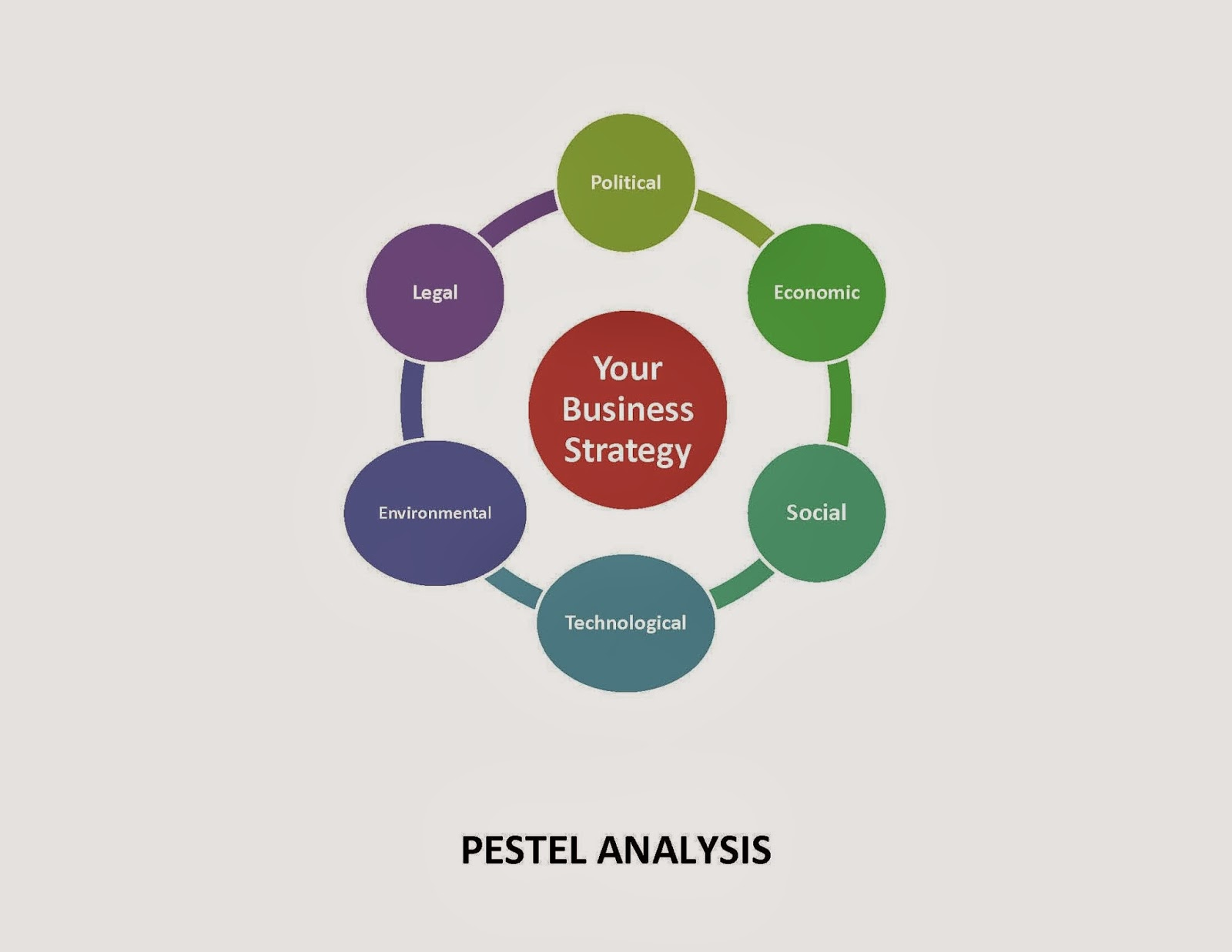 pestel analysis canada Pestel analysis of telecommunication industry the telecommunication industry has gone through a lot of changes to stand out in the competitive business world the.