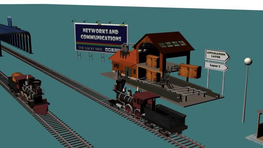 Animasi Bagaimana Model Osi Bekerja Sini Cari