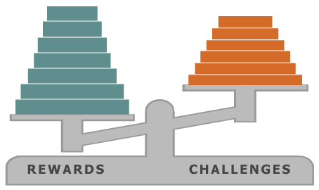 three challenges and rewards i will Read this essay on challenges and reward of teaching in this essay i will discuss my top three challenges and rewards as it relates to the text and.
