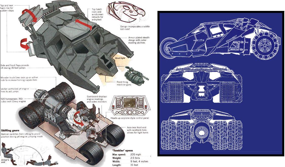 Batmobile : The Tumbler Blueprints and Specification on batwing schematics, trailer schematics, batpod schematics,