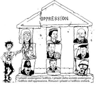 Oppressione