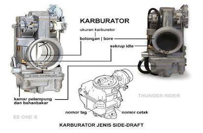 Tips Sederhana Untuk Setting Angin Karburator Yang Benar