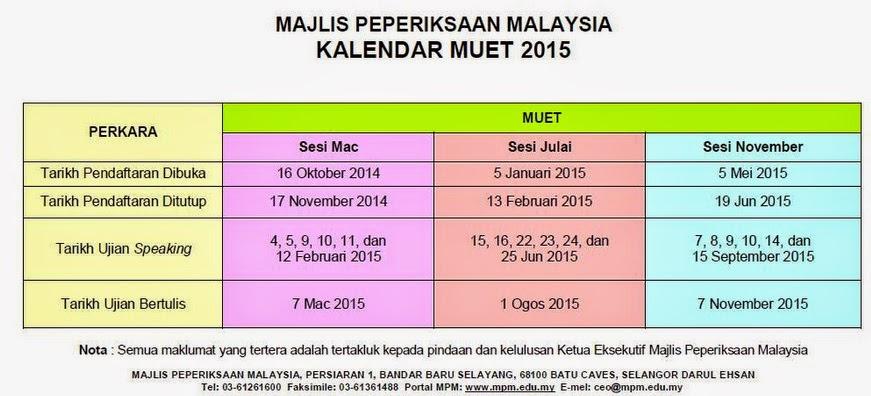Kalendar Ujian MUET 2015