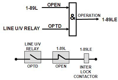 3 Wire Welder Wiring Diagram moreover Basic Inverter Circuit Diagram as well Electrical Wiring Diagram Symbols together with Search moreover 120 Volt Drum Switch Motor Wiring Diagram. on 3 phase breaker box diagram