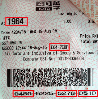How to Crack Toto 4D Barcode