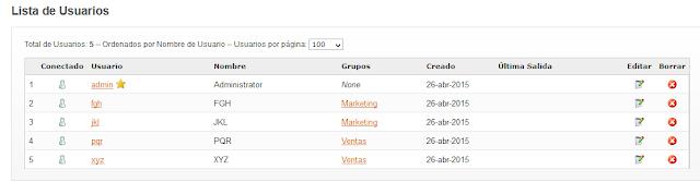 Openfire - Usuarios y Grupo
