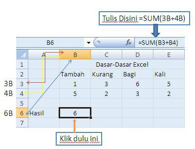 Belajar Dasar-Dasar Microsoft Excel