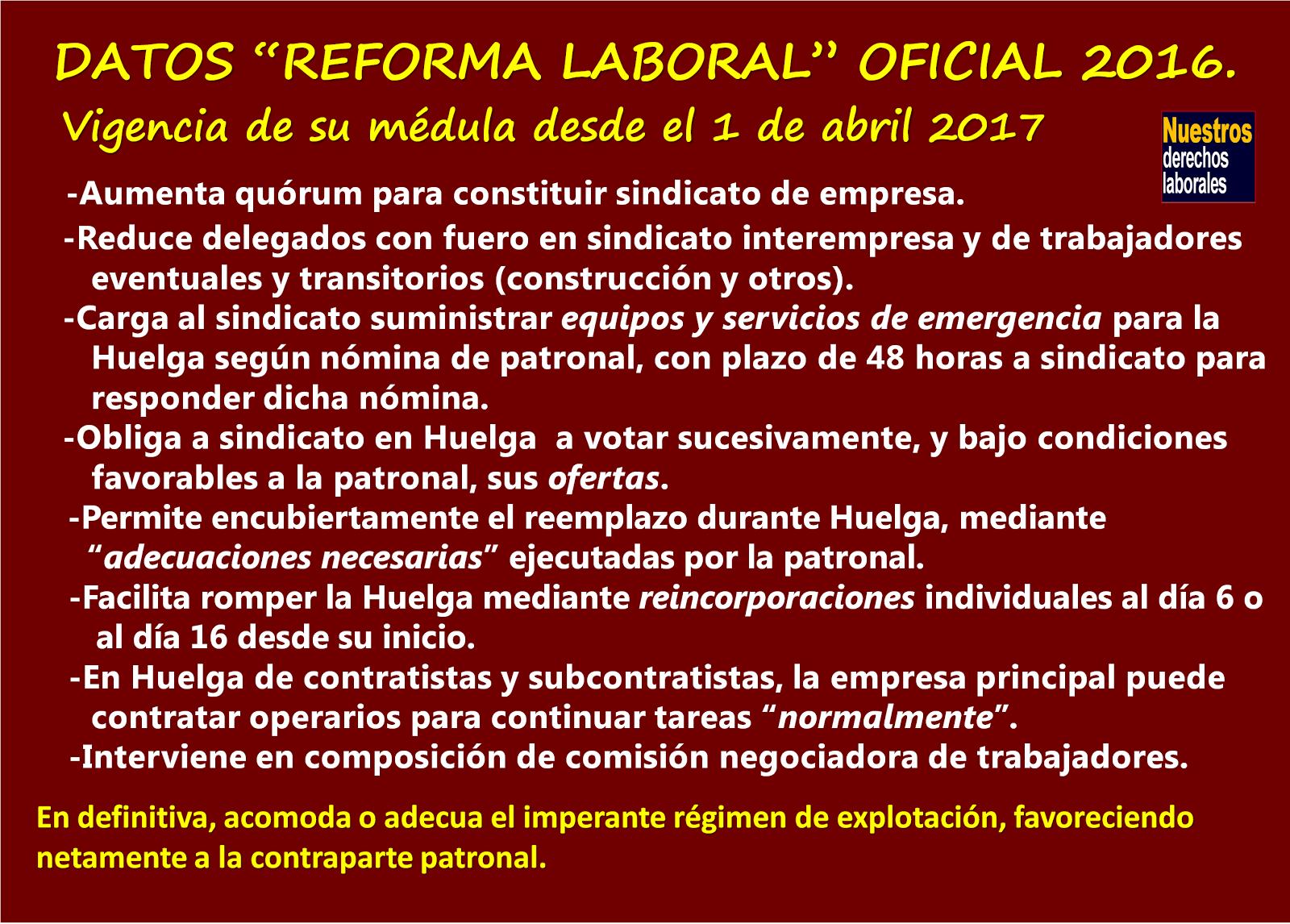 Reforma laboral oficialista, inició vigencia el 1 de abril de 2017.