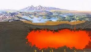 Cámara de Magma Supervolcán Yellowstone