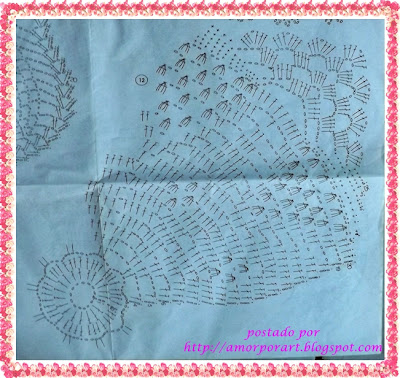 Gráfico de Tapete de Croche Redondo
