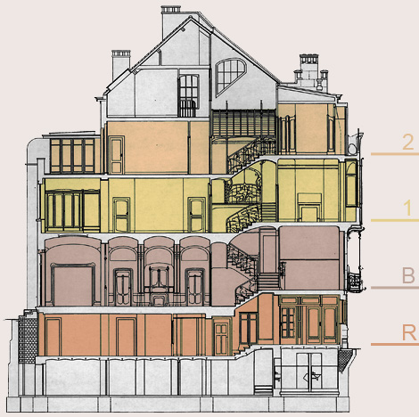 My architectural moleskine victor horta house studio in for Coupe architecture