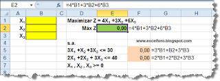 Contruir un modelo Simplex de programación lineal en Excel con Solver.