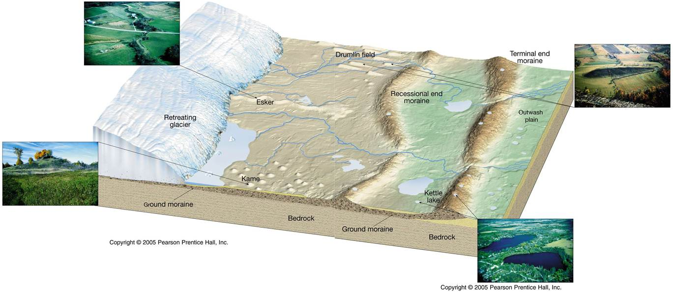 Diagram Of A Retreating Glacier Image Shows Terminal Moraine And Recessional Other Glacial Features Are Labeled On As Well