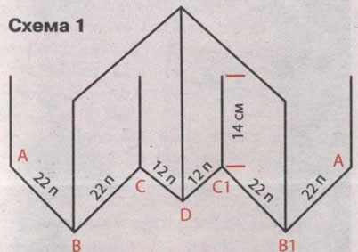 Расчет для вязания на круговых спицах
