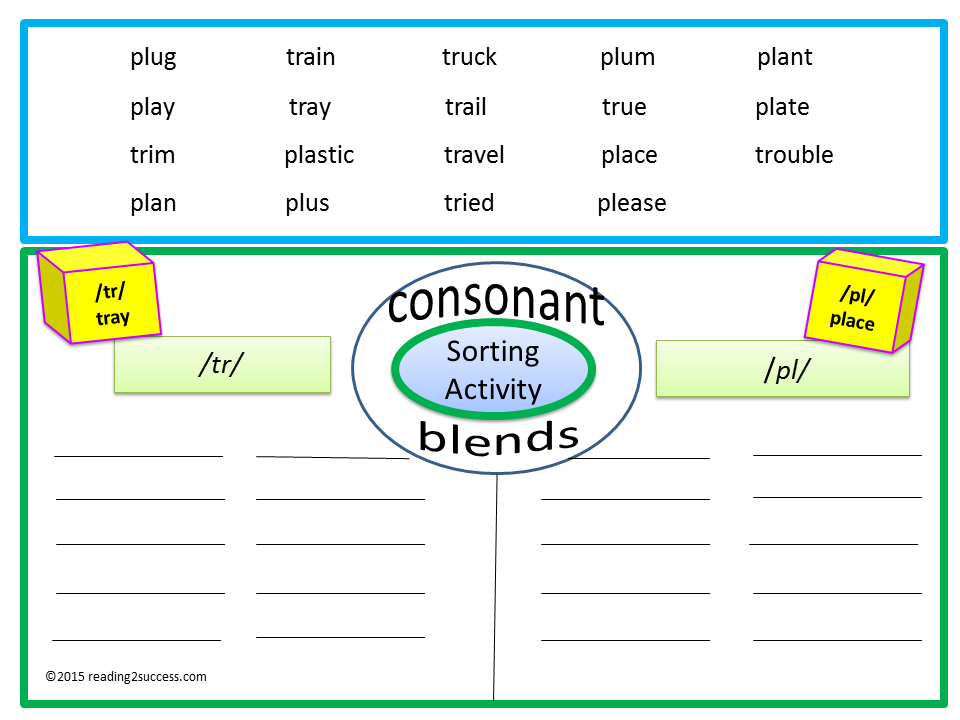 Reading2success Free Printable Sorting CVC Vowel Pairs – Consonant Blend Worksheets