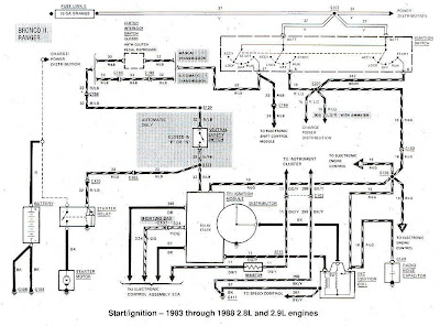 diagram on wiring: 1983-1988 ford bronco ii start ignition wiring diagram  diagram on wiring - blogger