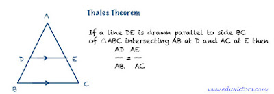CBSE Class 10 Maths CH6 Triangles (Important Points You must Know)