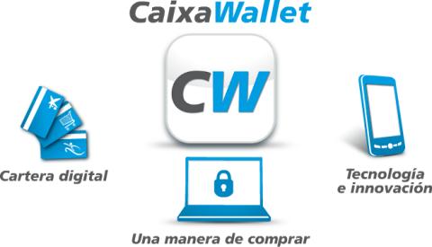 CaixaWallet