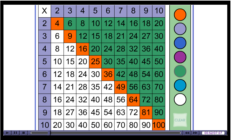 Room 7 old blog maths swap multiplication and division - How to learn your times tables ...