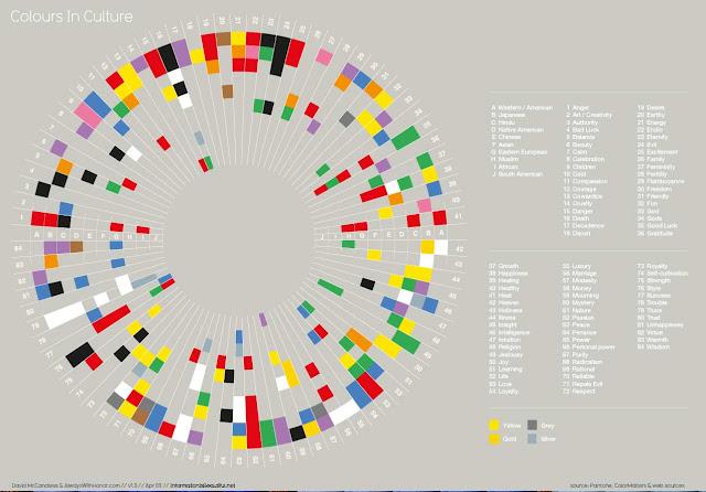 colores y culturas, infografia