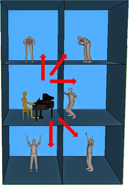 Sonen ingenier a ac stica blog la importancia de un - Aislamiento acustico paredes vecinos ...