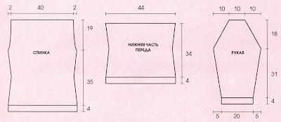 http://www.vyazemsami.ru// Блуза с перекрученной кокеткой Выкройка